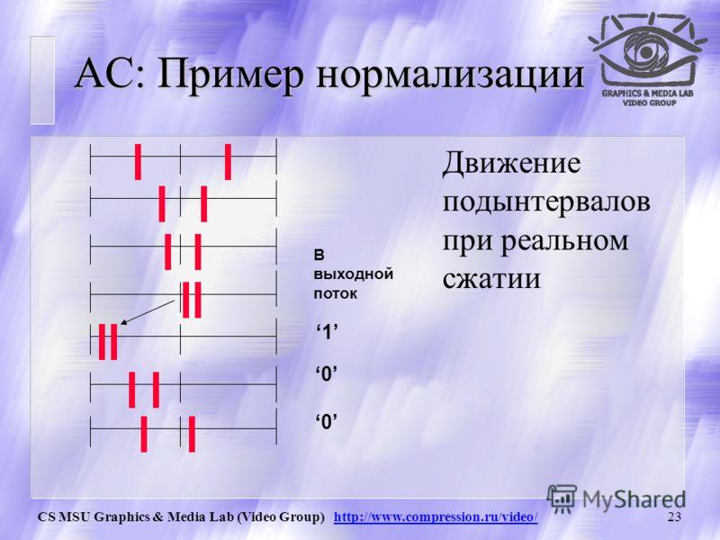 CS MSU Graphics & Media Lab (Video Group) http://www.compression.ru/video/22 АС: Целочисленные вероятности Перейдем к целочисленным коэффициентам: JСимвол (c j )Вероятностьb[cj]b[cj] 00 1О33 2К25 3В27 4Р18 5А19 6.110