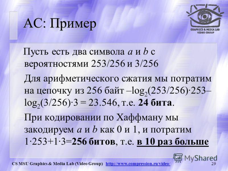 CS MSU Graphics & Media Lab (Video Group) http://www.compression.ru/video/28 АС: Сравнение с алгоритмом Хаффмана