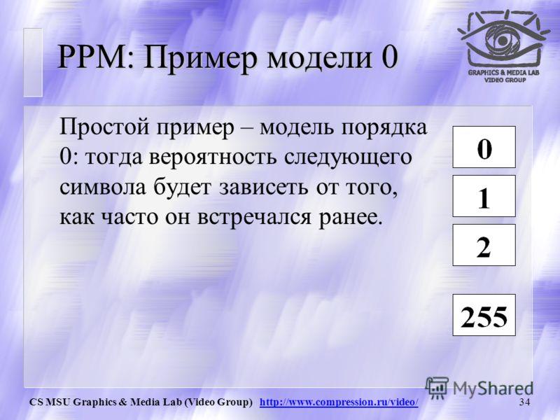 CS MSU Graphics & Media Lab (Video Group) http://www.compression.ru/video/33 PPM: Общая схема алгоритма Важно, что каждый новый символ кодируется на оценке его вероятности