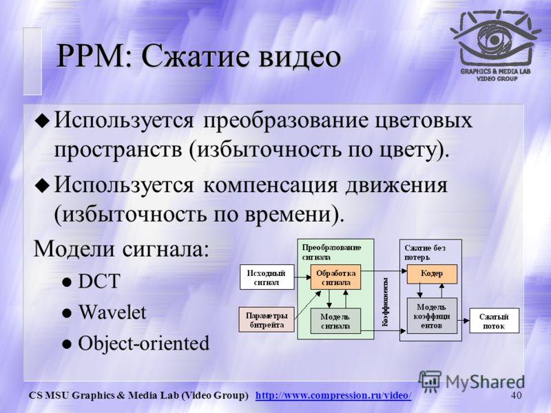 CS MSU Graphics & Media Lab (Video Group) http://www.compression.ru/video/39 PPM: Сжатие изображений Используется преобразование цветовых пространств и т.д. Модели сигнала: DCT Wavelets Fractals (Аффинное преобразование)