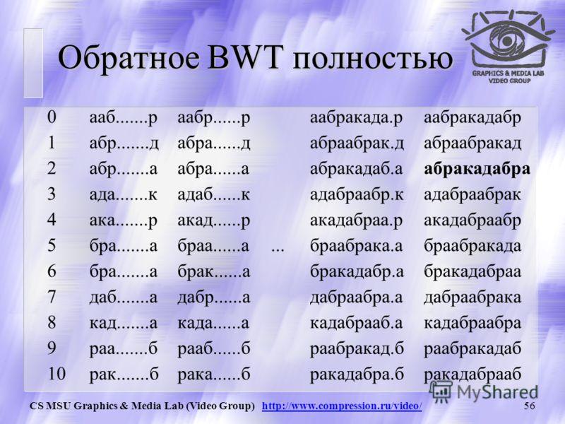 CS MSU Graphics & Media Lab (Video Group) http://www.compression.ru/video/55 Обратное BWT / Идея Заметим, что шаг 3 можно повторить еще раз, отсортировав уже тройки символов. Повторяем этот шаг столько раз, сколько необходимо для восстановления всей