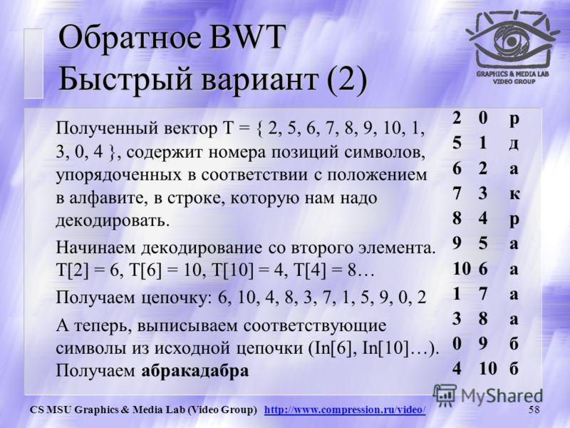CS MSU Graphics & Media Lab (Video Group) http://www.compression.ru/video/57 Обратное BWT Быстрый вариант (1) Запишем порядок строк после сортировки и перед сортировкой. номер строки номер новой строки переносим последний столбец 2а.........а0аа.....