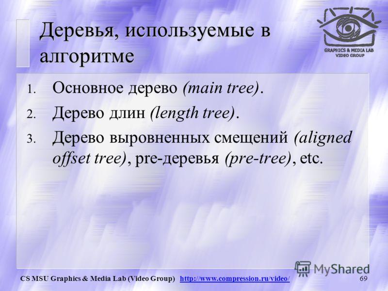 CS MSU Graphics & Media Lab (Video Group) http://www.compression.ru/video/68 Деревья Хаффмана 2.Если вершина имеет потомков, то все остальные вершины с той же длиной пути, лежащие левее, также должны иметь потомков. 3. Дерево должно содержать как мин