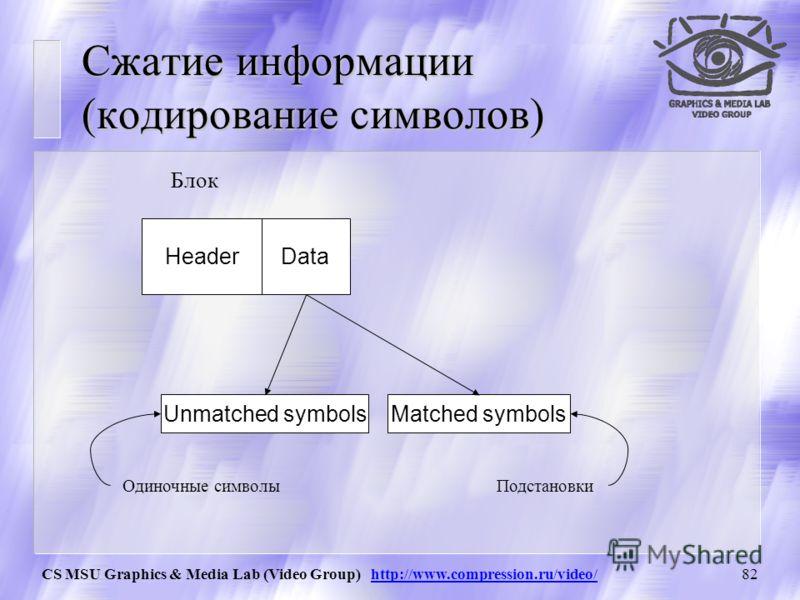 CS MSU Graphics & Media Lab (Video Group) http://www.compression.ru/video/81 LZ-Huffman 1. Основные идеи и понятия Деревья Хаффмана Repeated offsets 2. Алгоритм LZX Предобработка Сжатие информации Типы блоков данных Кодирование деревьев