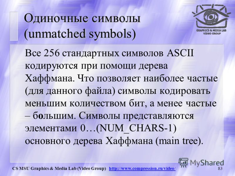 CS MSU Graphics & Media Lab (Video Group) http://www.compression.ru/video/82 Сжатие информации (кодирование символов) Блок HeaderData Unmatched symbolsMatched symbols Одиночные символыПодстановки