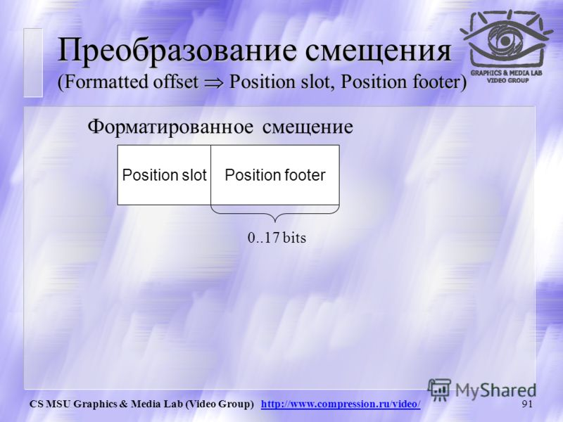 CS MSU Graphics & Media Lab (Video Group) http://www.compression.ru/video/90 Преобразование смещения Match lengthMatch offset Position slotPosition footerLength header Length/Position header Verbatim position bits 3 Aligned offset bits Length footer