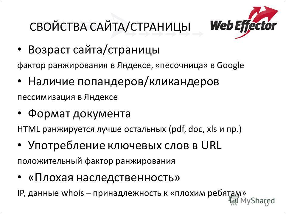 СВОЙСТВА САЙТА/СТРАНИЦЫ Возраст сайта/страницы фактор ранжирования в Яндексе, «песочница» в Google Наличие попандеров/кликандеров пессимизация в Яндексе Формат документа HTML ранжируется лучше остальных (pdf, doc, xls и пр.) Употребление ключевых сло