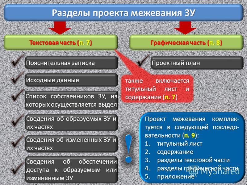 Разделы проекта межевания ЗУ Текстовая часть (п. 7) также включается титульный лист и содержание (п. 7) Графическая часть (п. 8) Пояснительная записка Исходные данные Сведения об образуемых ЗУ и их частях Сведения об измененных ЗУ и их частях Сведени