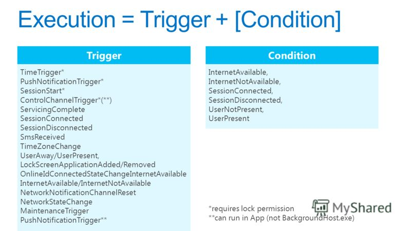 Execution = Trigger + [Condition] TriggerCondition InternetAvailable, InternetNotAvailable, SessionConnected, SessionDisconnected, UserNotPresent, UserPresent TimeTrigger* PushNotificationTrigger* SessionStart* ControlChannelTrigger*(**) ServicingCom