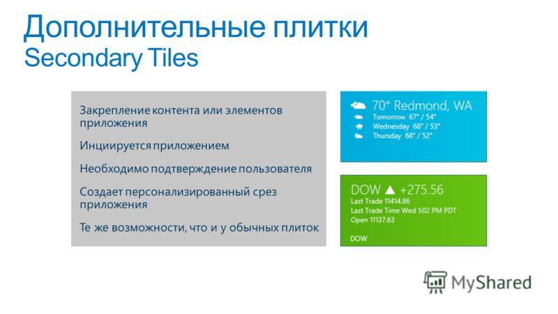 Дополнительные плитки Secondary Tiles Закрепление контента или элементов приложения Инциируется приложением Необходимо подтверждение пользователя Создает персонализированный срез приложения Те же возможности, что и у обычных плиток