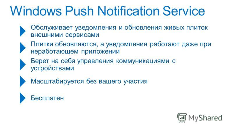 Windows Push Notification Service Обслуживает уведомления и обновления живых плиток внешними сервисами Плитки обновляются, а уведомления работают даже при неработающем приложении Берет на себя управления коммуникациями с устройствами Масштабируется б