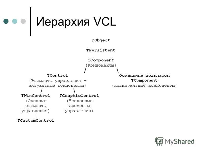 Иерархия VCL