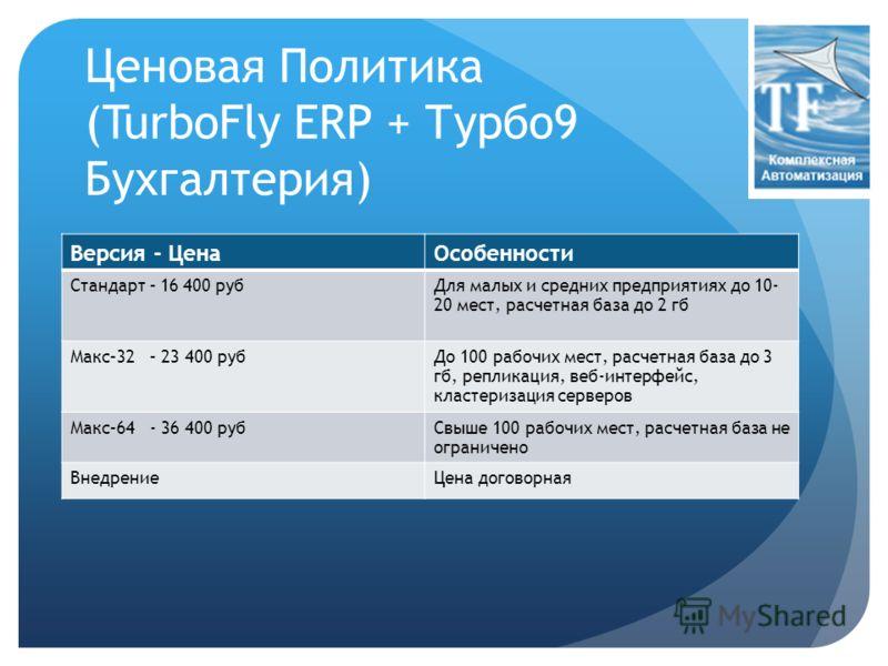 Ценовая Политика (TurboFly ERP + Турбо9 Бухгалтерия) Версия - ЦенаОсобенности Стандарт – 16 400 рубДля малых и средних предприятиях до 10- 20 мест, расчетная база до 2 гб Макс–32 – 23 400 рубДо 100 рабочих мест, расчетная база до 3 гб, репликация, ве