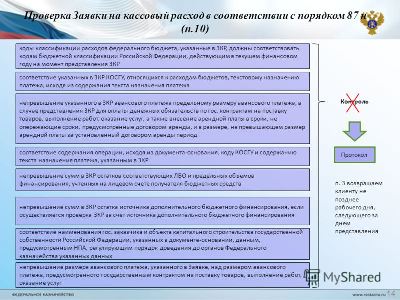 Проверка Заявки на кассовый расход в соответствии с порядком 87 н (п.10) коды классификации расходов федерального бюджета, указанные в ЗКР, должны соответствовать кодам бюджетной классификации Российской Федерации, действующим в текущем финансовом го