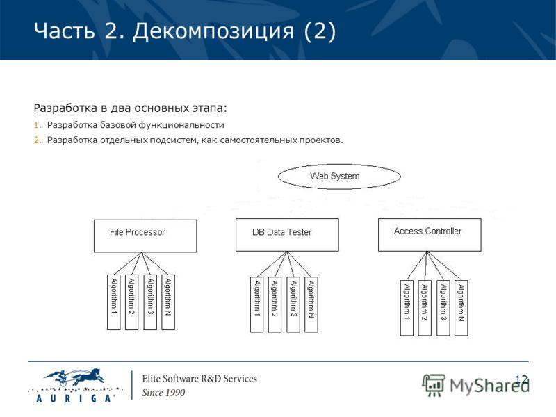 12 Часть 2. Декомпозиция (2) Разработка в два основных этапа: 1.Разработка базовой функциональности 2.Разработка отдельных подсистем, как самостоятельных проектов.