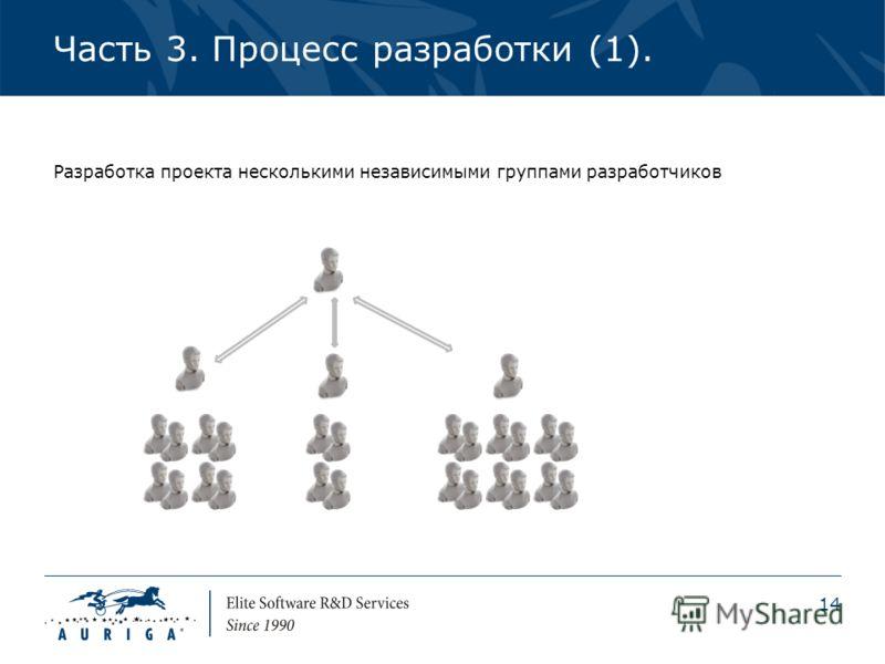 14 Часть 3. Процесс разработки (1). Разработка проекта несколькими независимыми группами разработчиков