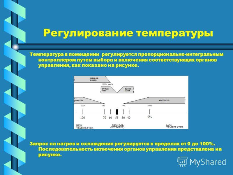 Регулирование температуры Температура в помещении регулируется пропорционально-интегральным контроллером путем выбора и включения соответствующих органов управления, как показано на рисунке. Запрос на нагрев и охлаждение регулируется в пределах от 0