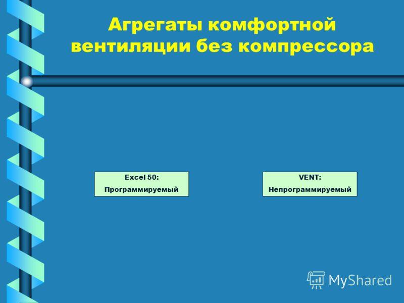 Агрегаты комфортной вентиляции без компрессора VENT: Непрограммируемый Excel 50: Программируемый