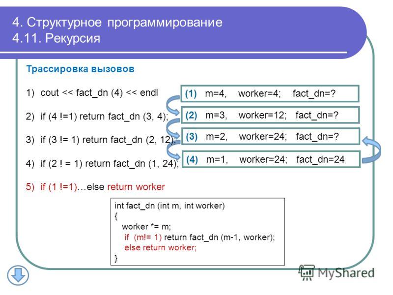 4. Структурное программирование 4.11. Рекурсия int fact_dn (int m, int worker) { worker *= m; if (m!= 1) return fact_dn (m-1, worker); else return worker; } (1) m=4, worker=4; fact_dn=? (2) m=3, worker=12; fact_dn=? (3) m=2, worker=24; fact_dn=? (4)