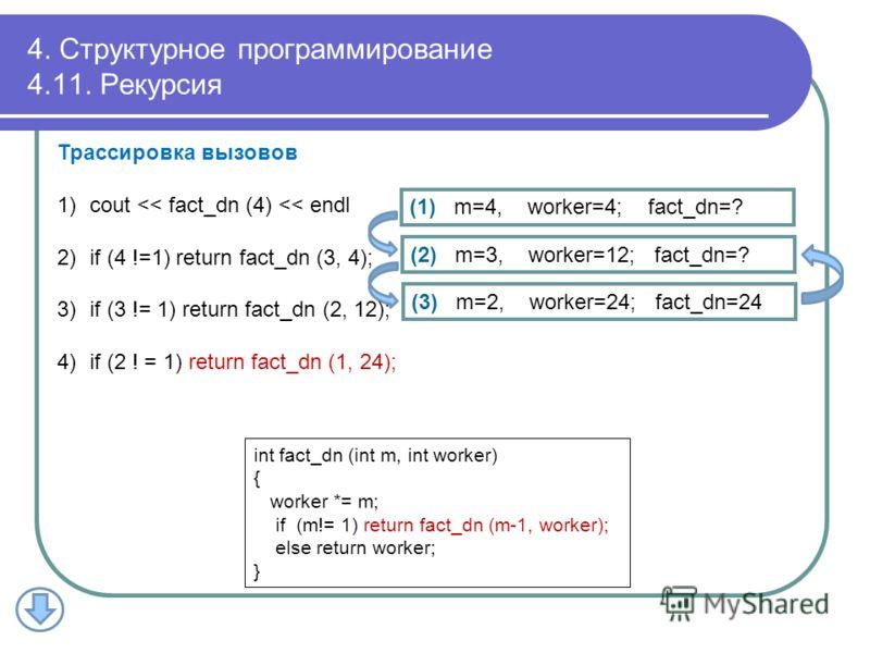 4. Структурное программирование 4.11. Рекурсия int fact_dn (int m, int worker) { worker *= m; if (m!= 1) return fact_dn (m-1, worker); else return worker; } (1) m=4, worker=4; fact_dn=? (2) m=3, worker=12; fact_dn=? (3) m=2, worker=24; fact_dn=24 Тра