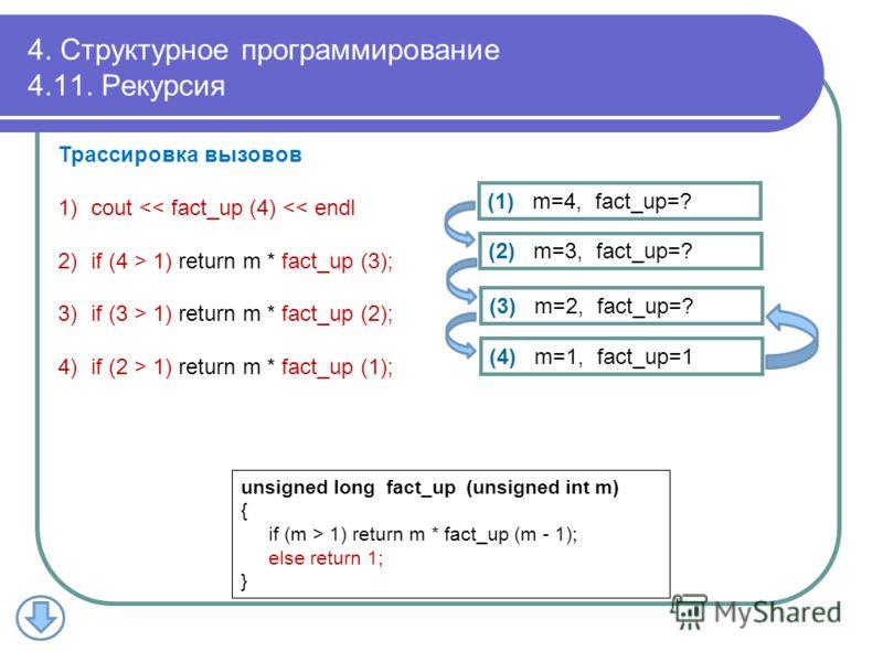 4. Структурное программирование 4.11. Рекурсия Трассировка вызовов 1)cout  1) return m * fact_up (2); 4)if (2 > 1) return m * fact_up (1); (1) m=4, fact_up=? unsigned long fact_up (unsigned int m) { if (m > 1) return m * fact_up (m - 1); else return