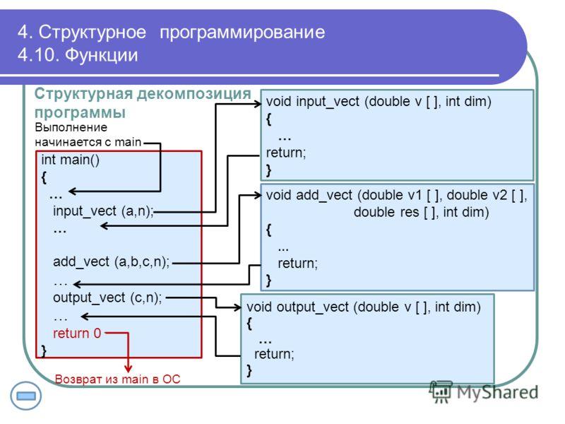 4. Структурное программирование 4.10. Функции Структурная декомпозиция программы int main() { … input_vect (a,n); … add_vect (a,b,c,n); … output_vect (c,n); … return 0 } void input_vect (double v [ ], int dim) { … return; } void add_vect (double v1 [