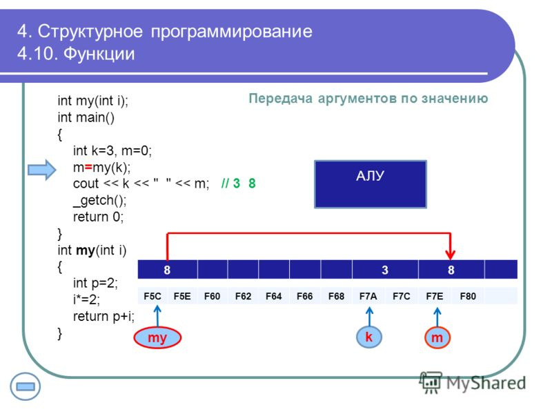 int my(int i); int main() { int k=3, m=0; m=my(k); cout