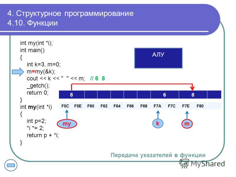 868 F5CF5EF60F62F64F66F68F7AF7AF7CF7CF7EF7EF80 k m АЛУ 4. Структурное программирование 4.10. Функции my int my(int *i); int main() { int k=3, m=0; m=my(&k); cout