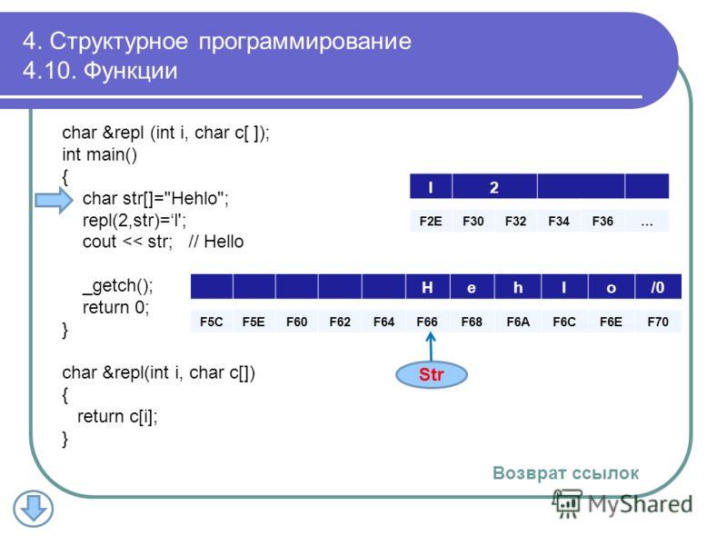 char &repl (int i, char c[ ]); int main() { char str[]=Hehlo; repl(2,str)=l'; cout
