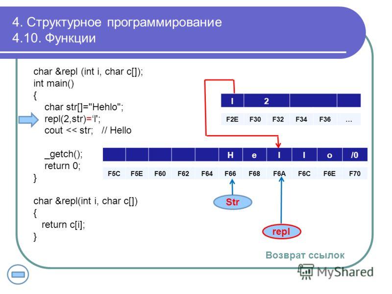char &repl (int i, char c[]); int main() { char str[]=Hehlo; repl(2,str)=l'; cout