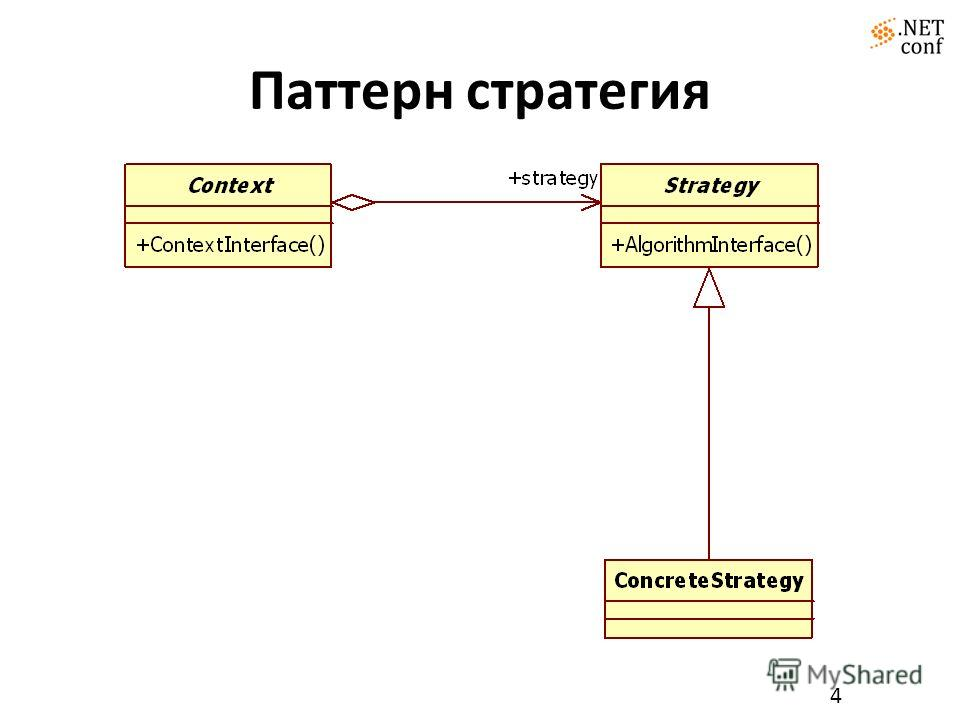 Паттерн стратегия 4