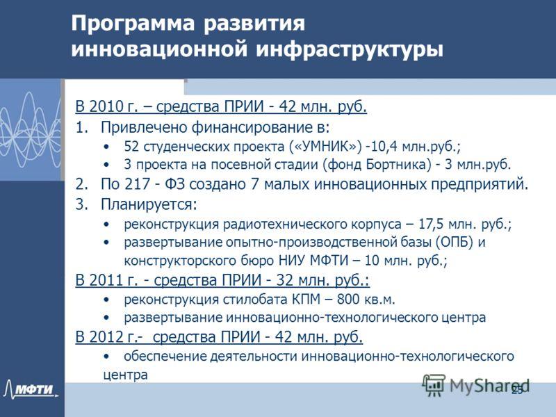 Программа развития инновационной инфраструктуры В 2010 г. – средства ПРИИ - 42 млн. руб. 1. Привлечено финансирование в: 52 студенческих проекта («УМНИК») -10,4 млн.руб.; 3 проекта на посевной стадии (фонд Бортника) - 3 млн.руб. 2. По 217 - ФЗ создан