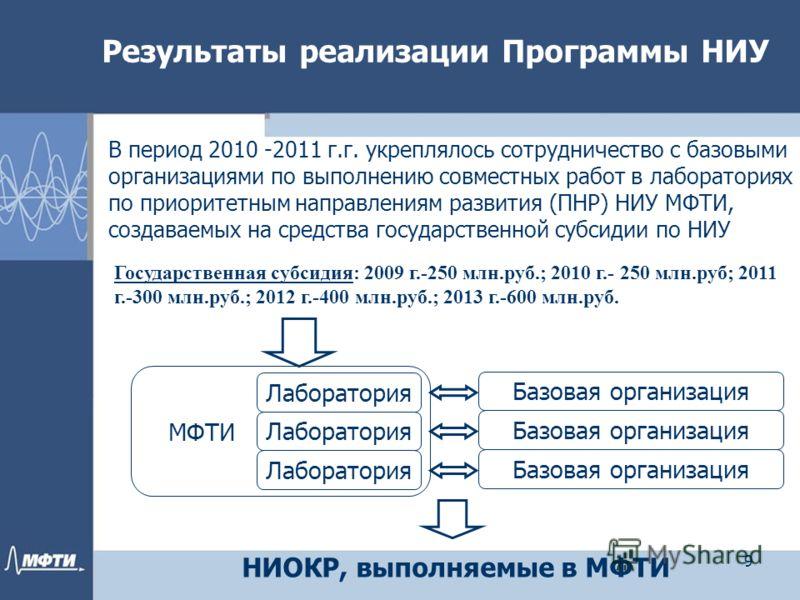 Результаты реализации Программы НИУ В период 2010 -2011 г.г. укреплялось сотрудничество с базовыми организациями по выполнению совместных работ в лабораториях по приоритетным направлениям развития (ПНР) НИУ МФТИ, создаваемых на средства государственн
