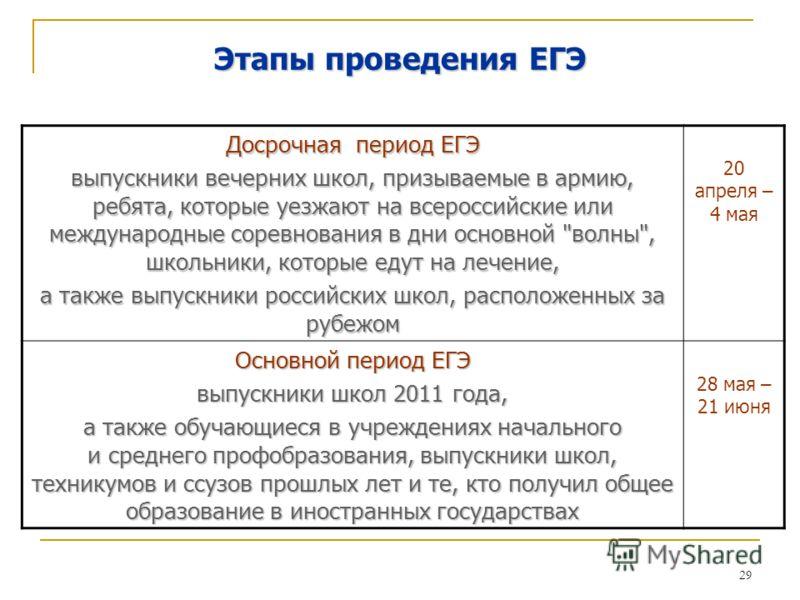29 Этапы проведения ЕГЭ Досрочная период ЕГЭ выпускники вечерних школ, призываемые в армию, ребята, которые уезжают на всероссийские или международные соревнования в дни основной