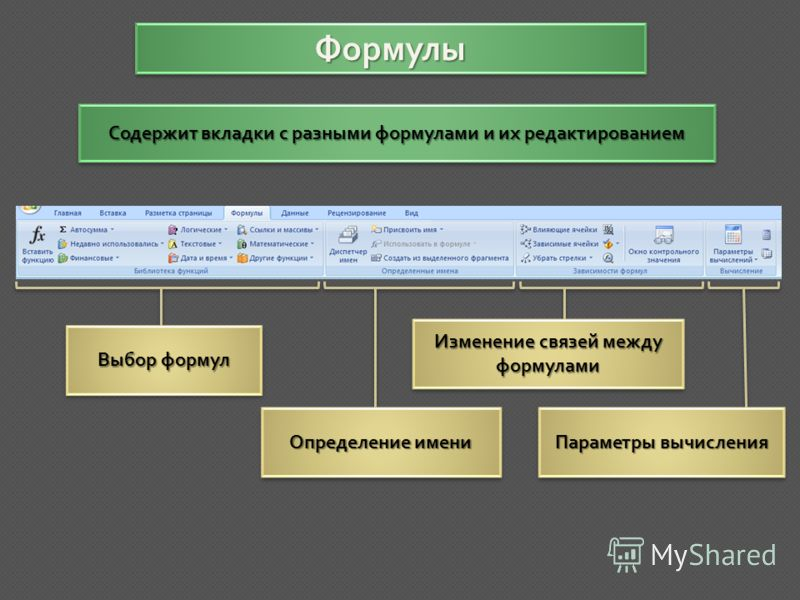 Разметка страницы Содержит функции для редактирования страницы Редактирование цветового набора оформления Форматирование страницы Размеры страницы Сетка и заголовки Редактирование положения объектов