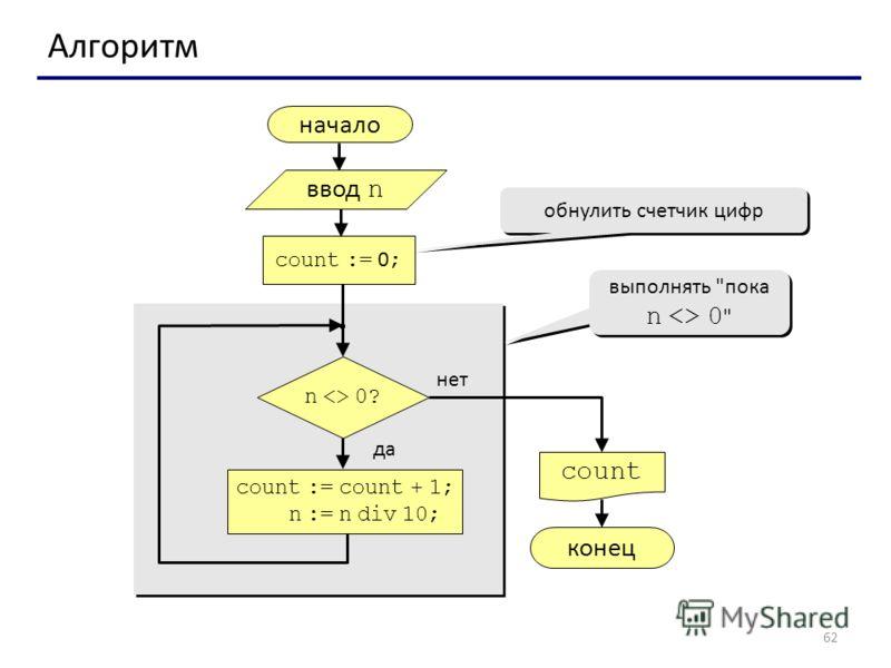 62 Алгоритм начало count конец нет да n  0? count := 0 ; count := count + 1; n := n div 10; обнулить счетчик цифр ввод n выполнять пока n  0