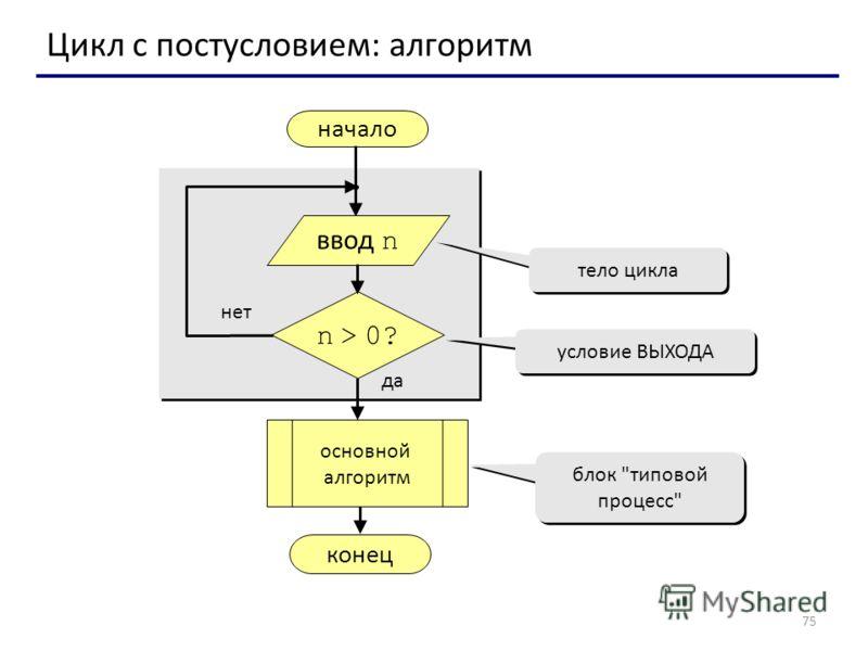 75 Цикл с постусловием: алгоритм начало конец да нет n > 0? тело цикла условие ВЫХОДА блок типовой процесс ввод n основной алгоритм