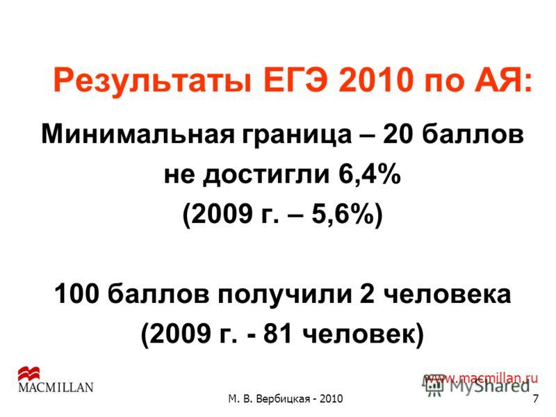 Результаты ЕГЭ 2010 по AЯ: Минимальная граница – 20 баллов не достигли 6,4% (2009 г. – 5,6%) 100 баллов получили 2 человека (2009 г. - 81 человек) 7М. В. Вербицкая - 2010 www.macmillan.ru