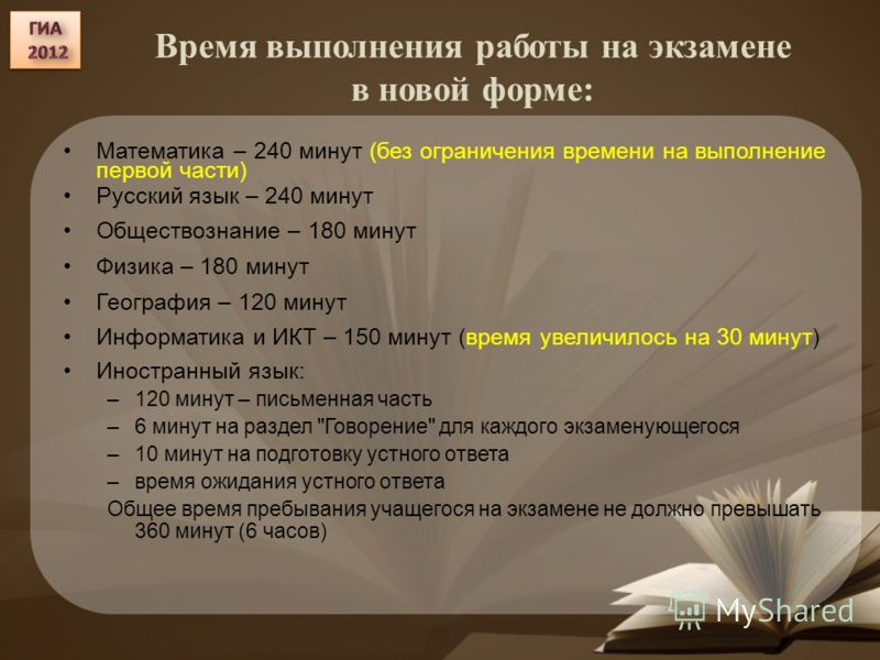 Время выполнения работы на экзамене в новой форме: Математика – 240 минут (без ограничения времени на выполнение первой части) Русский язык – 240 минут Обществознание – 180 минут Физика – 180 минут География – 120 минут Информатика и ИКТ – 150 минут