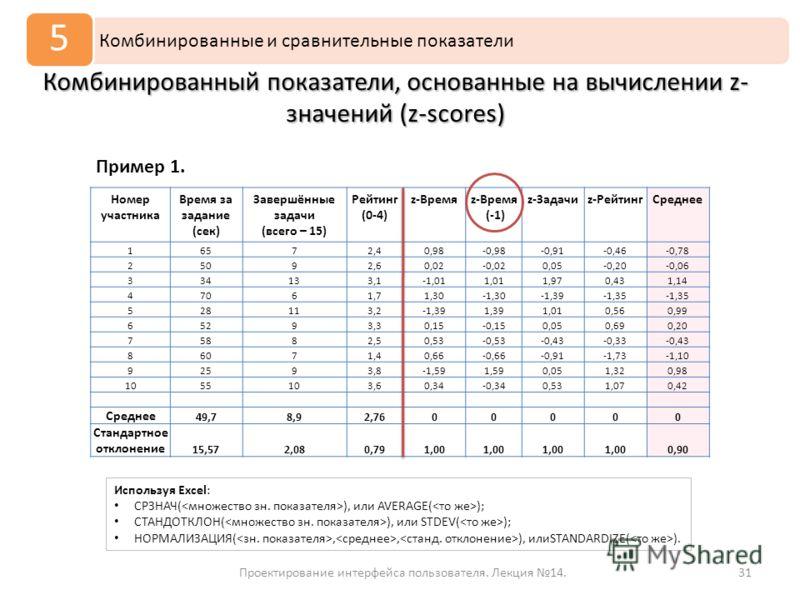 31 Комбинированные и сравнительные показатели 5 Проектирование интерфейса пользователя. Лекция 14. Комбинированный показатели, основанные на вычислении z- значений (z-scores) Пример 1. Номер участника Время за задание (сек) Завершённые задачи (всего