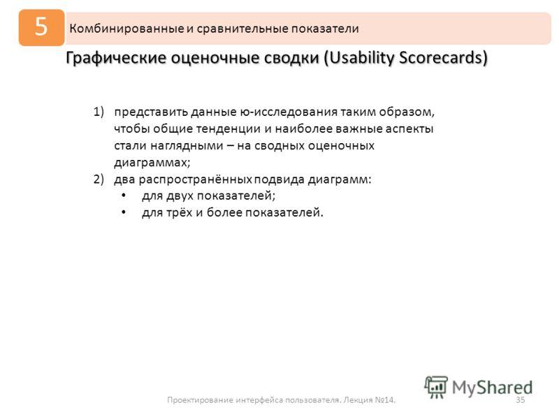 35 Комбинированные и сравнительные показатели 5 Проектирование интерфейса пользователя. Лекция 14. Графические оценочные сводки (Usability Scorecards) 1)представить данные ю-исследования таким образом, чтобы общие тенденции и наиболее важные аспекты