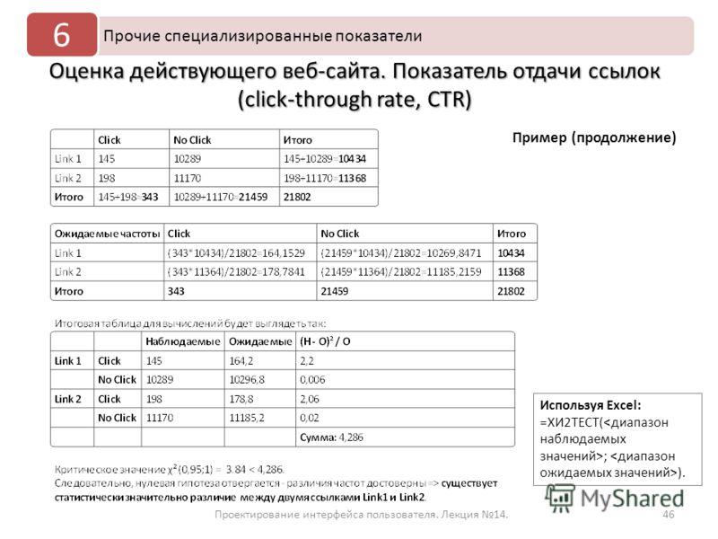 46Проектирование интерфейса пользователя. Лекция 14. Прочие специализированные показатели 6 Оценка действующего веб-сайта. Показатель отдачи ссылок (click-through rate, CTR) Пример (продолжение) Используя Excel: =ХИ2ТЕСТ( ; ).