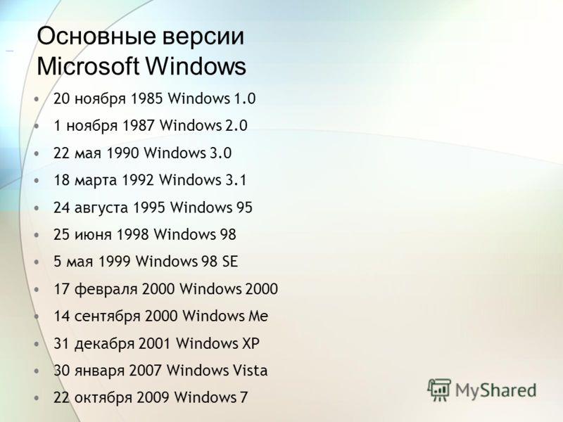 Основные версии Microsoft Windows 20 ноября 1985 Windows 1.0 1 ноября 1987 Windows 2.0 22 мая 1990 Windows 3.0 18 марта 1992 Windows 3.1 24 августа 1995 Windows 95 25 июня 1998 Windows 98 5 мая 1999 Windows 98 SE 17 февраля 2000 Windows 2000 14 сентя
