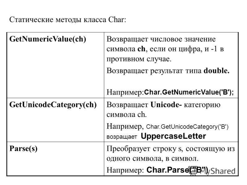 Статические методы класса Char: GetNumericValue(ch)Возвращает числовое значение символа ch, если он цифра, и -1 в противном случае. Возвращает результат типа double. Например: Char.GetNumericValue('B'); GetUnicodeCategory(ch)Возвращает Unicode- катег