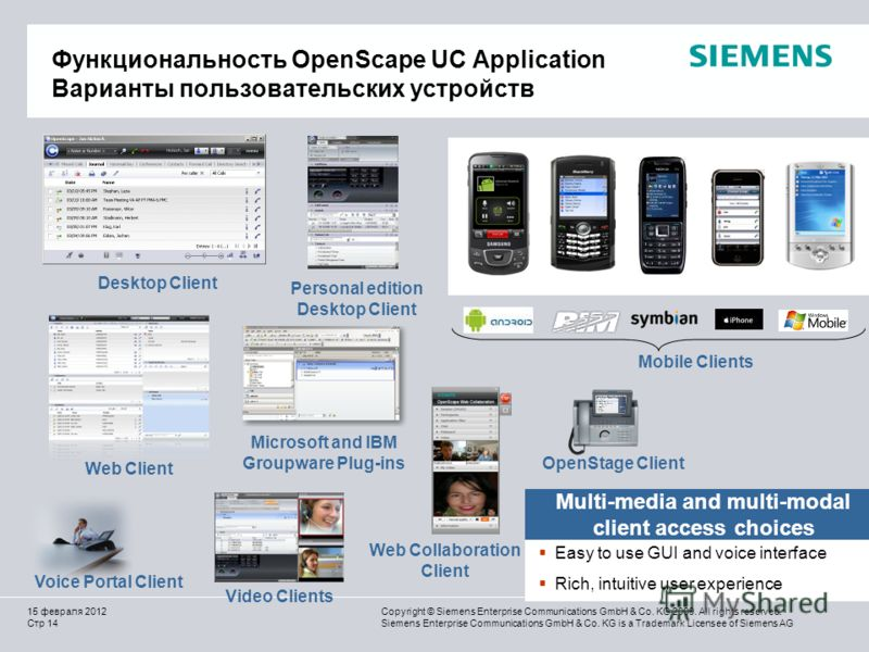 Стр 14 Copyright © Siemens Enterprise Communications GmbH & Co. KG 2009. All rights reserved. Siemens Enterprise Communications GmbH & Co. KG is a Trademark Licensee of Siemens AG 15 февраля 2012 Desktop Client Easy to use GUI and voice interface Ric