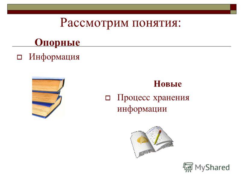 Рассмотрим понятия: Опорные Информация Новые Процесс хранения информации