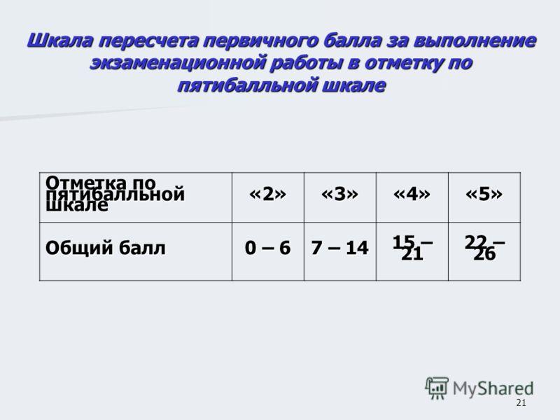 21 Шкала пересчета первичного балла за выполнение экзаменационной работы в отметку по пятибалльной шкале Отметка по пятибалльной шкале «2»«3»«4»«5» Общий балл 0 – 6 7 – 14 15 – 21 22 – 26