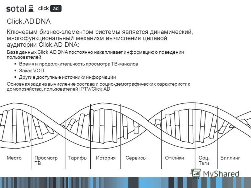 МестоПросмотр ТВ ТарифыИсторияСервисыОткликиСоц. Теги Биллинг Click.AD DNA Ключевым бизнес-элементом системы является динамический, многофункциональный механизм вычисления целевой аудитории Click.AD DNA: База данных Click.AD DNA постоянно накапливает