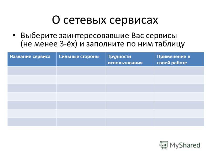 О сетевых сервисах Выберите заинтересовавшие Вас сервисы (не менее 3-ёх) и заполните по ним таблицу Название сервисаСильные стороныТрудности использования Применение в своей работе