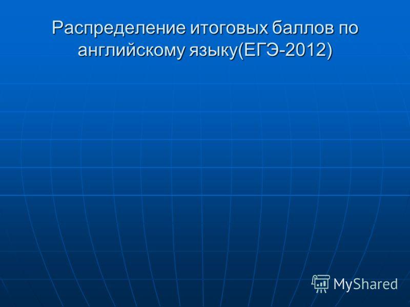 Распределение итоговых баллов по английскому языку(ЕГЭ-2012)